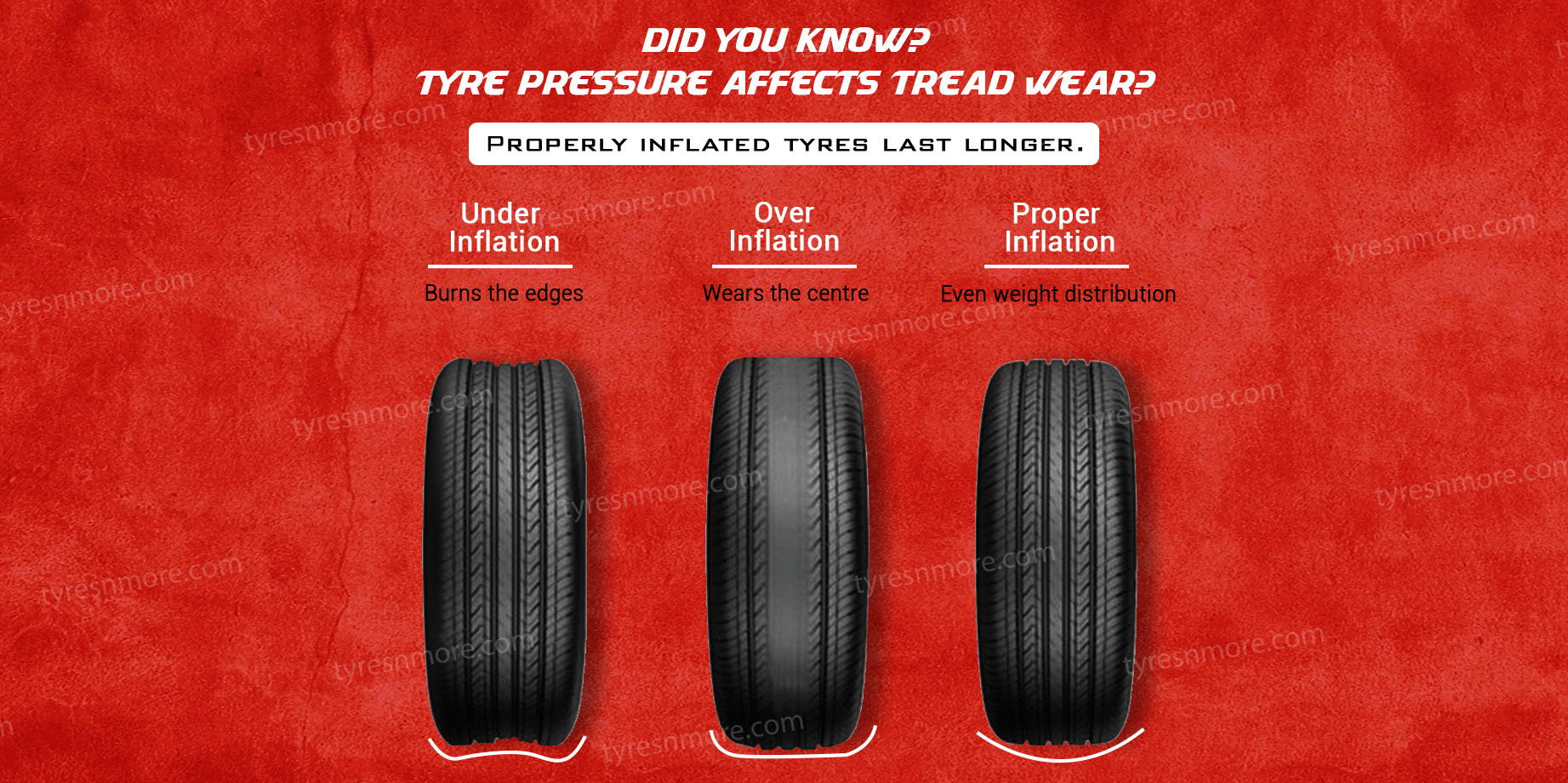 Why you should maintain recommended tyre air pressure?