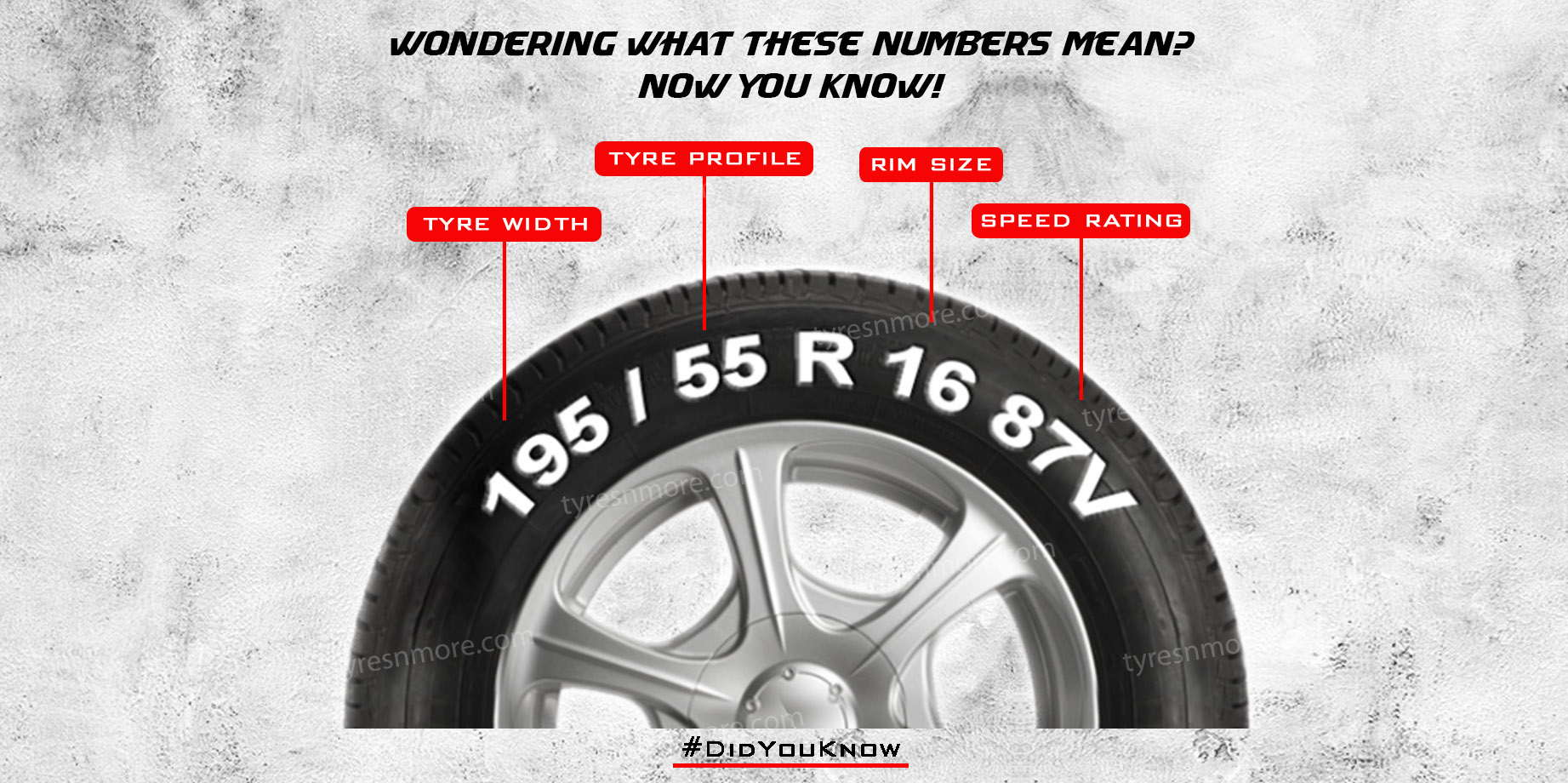 Learn how to read the tyre size for your car - Tyresnmore.com