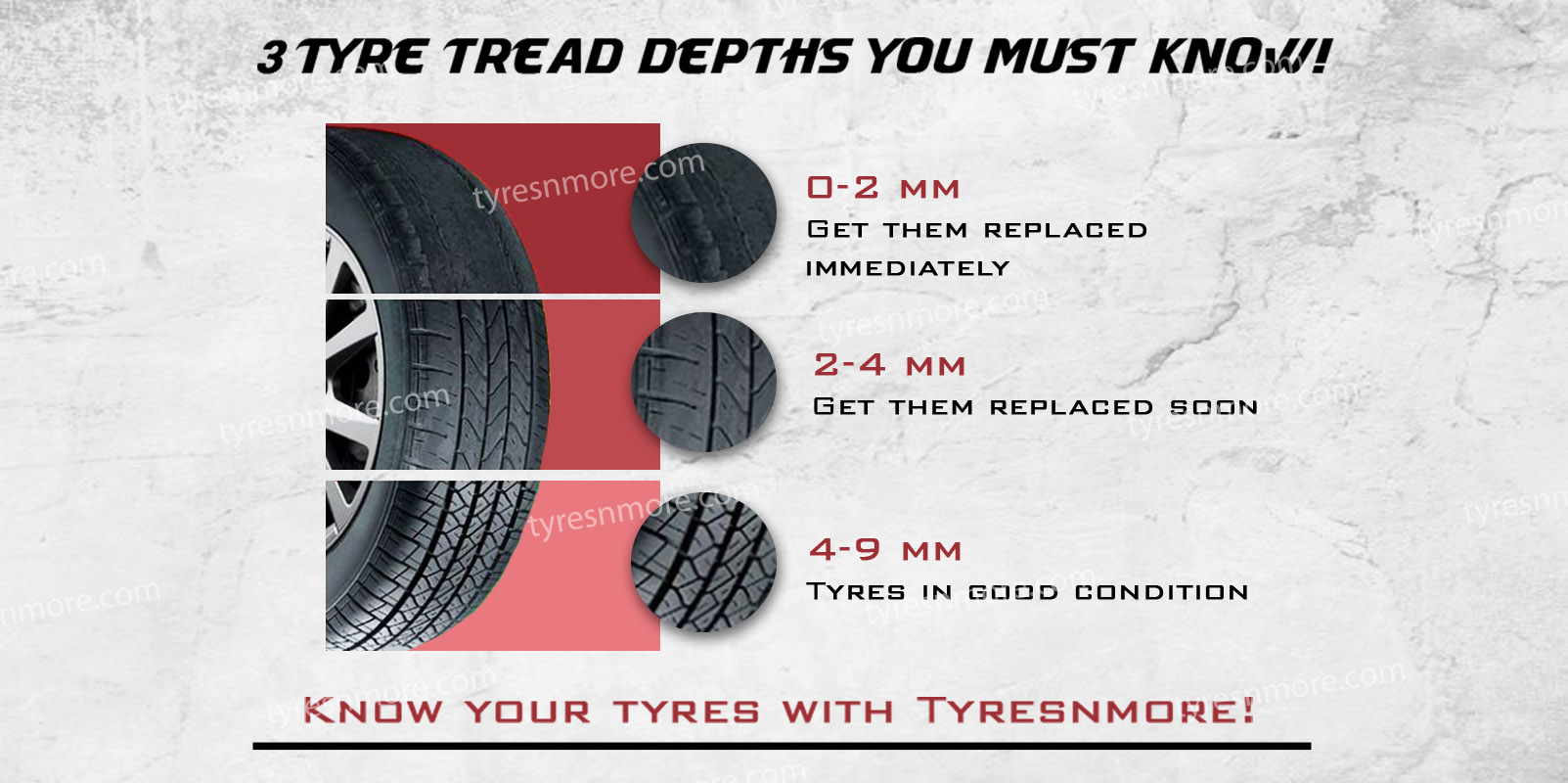 Types of car tyre patterns - Tyresnmore.com