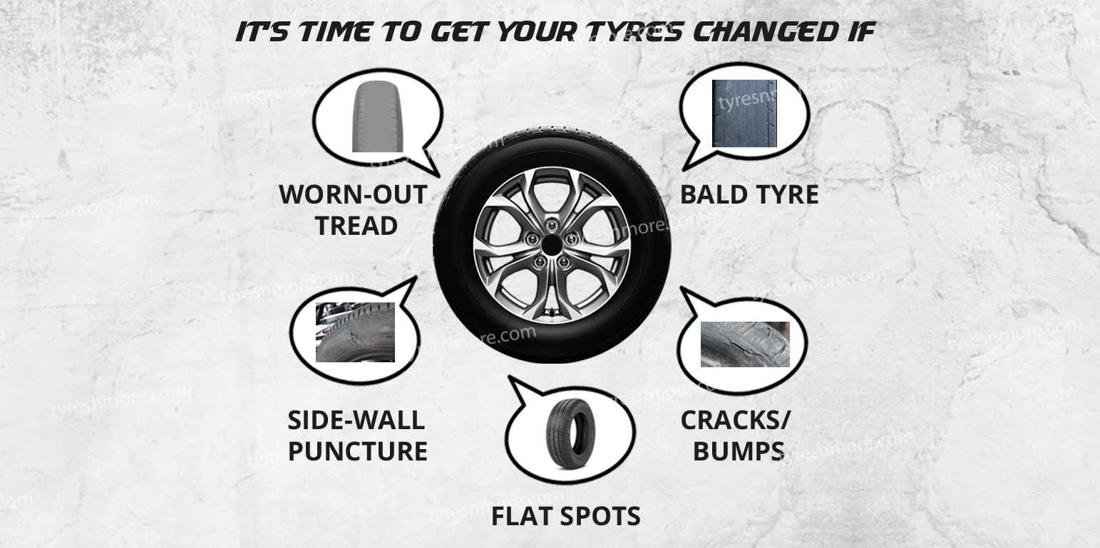 5 Signs of when it's time to change your car tyres - Tyresnmore.com