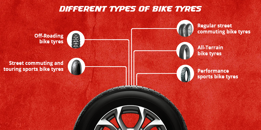 Which type of bike tyre do I need?
