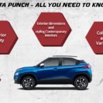 Tata Punch - All You Need To Know